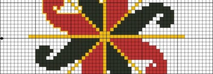 Обереги в вышивке крестом: схемы